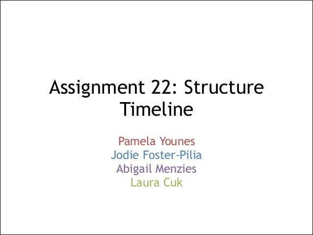 Assignment 22: Structure Timeline Pamela Younes Jodie Foster-Pilia Abigail Menzies Laura Cuk