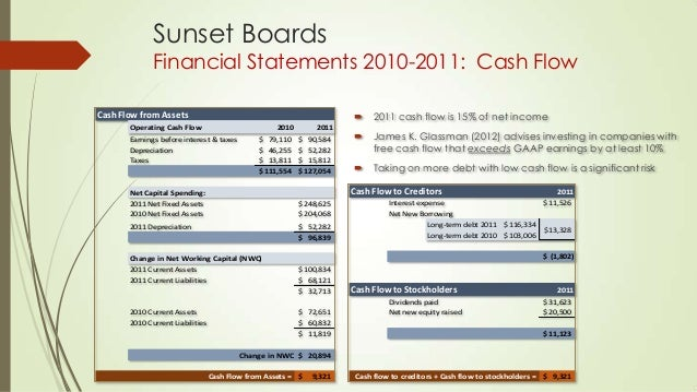 cash flows and financial statements at sunset boards inc. 2015-2016