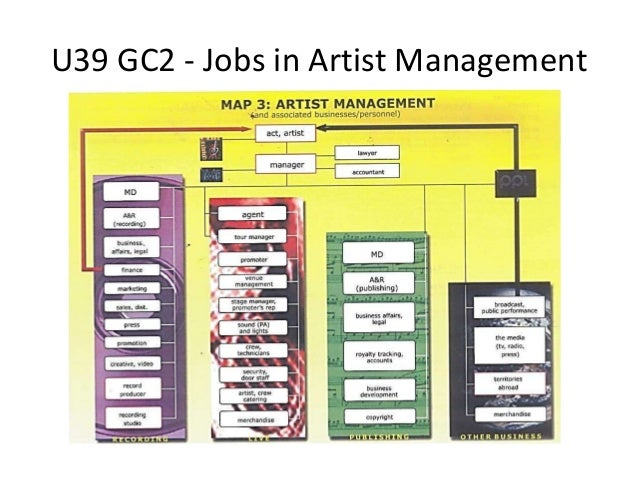 4 u39 gc2 jobs in artist management - Artist Management Jobs