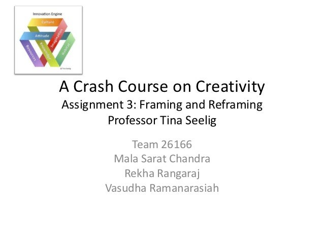 A Crash Course on CreativityAssignment 3: Framing and Reframing       Professor Tina Seelig            Team 26166        M...