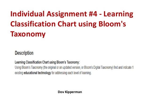 Individual Assignment #4 - LearningClassification Chart using BloomsTaxonomy             Dov Kipperman