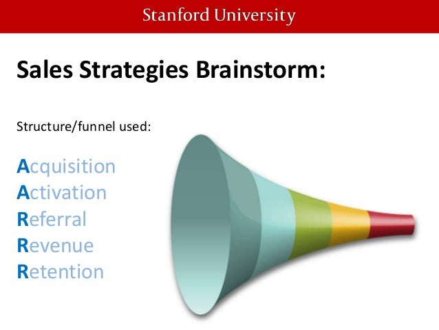 strategy activation structure