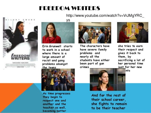 freedom writers sparknotes In the freedom writers diary, a group of underprivileged students maintain daily journals under the direction of their teacher, erin gruwell she introduces them to the diary of anne frank and.