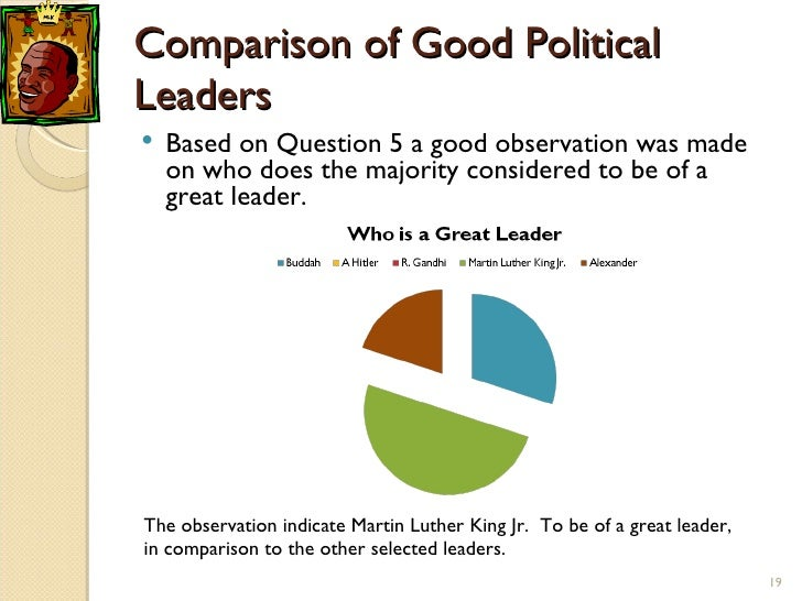 good political leader Is barack obama a good leader 60% say despite his many critics,barack obama is a good leaderhe has tried time and time again to work with and political.