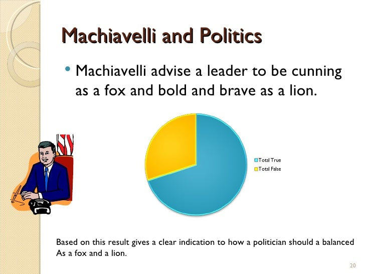 machiavelli and king comparison King and machiavelli compared this 3 page paper evaluates this topic with the use of machiavelli's the prince and martin luther king's letter from a birmingham jail who is wiser.