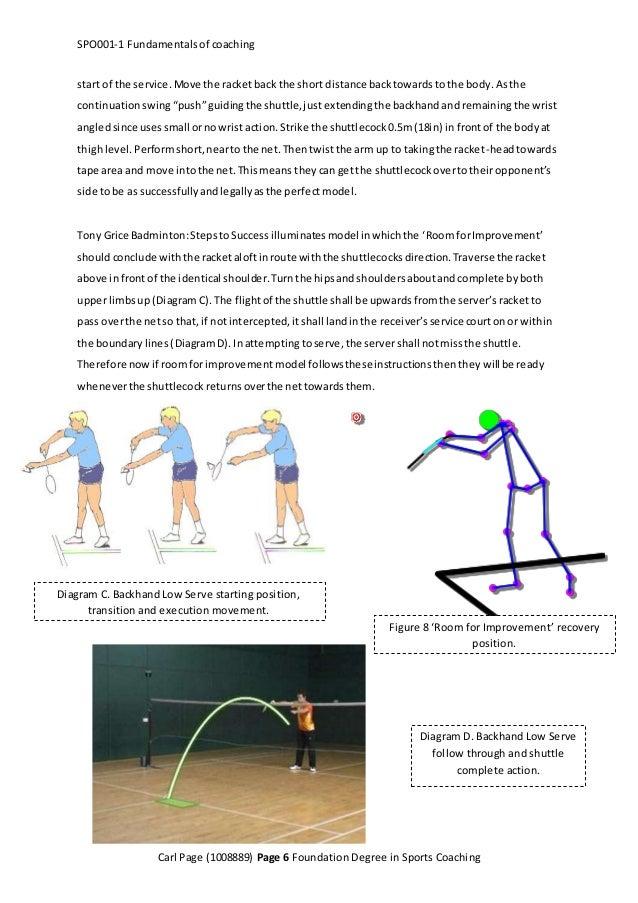 Badminton backhand serve
