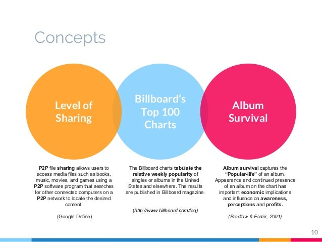 P2p file sharing and its influence essay