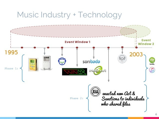 impact of illegal file sharing on music information technology essay The impact of new copying technology on the music industry has  the impact of digital file sharing on the music  topics in economic analysis & policy ,.