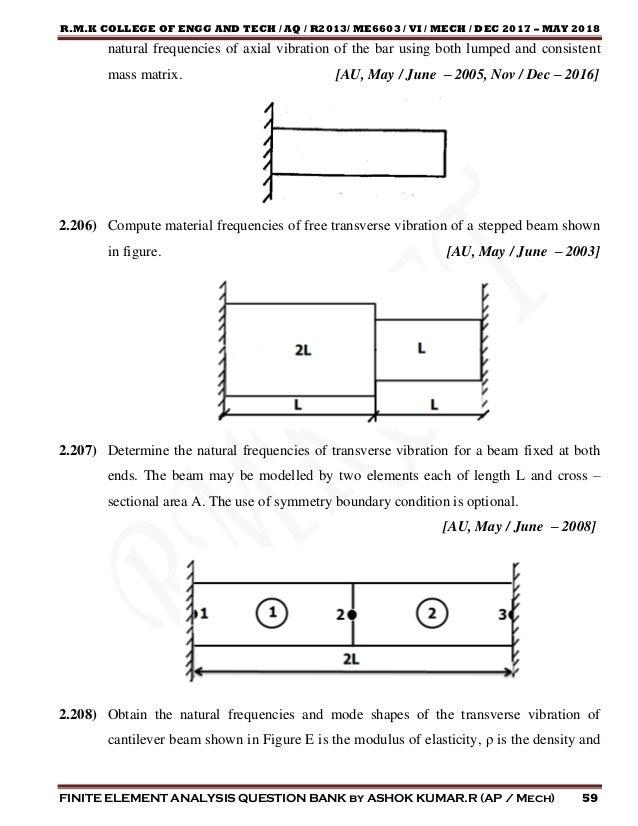 Natural Frequencies And Mode Shapes Of Beams