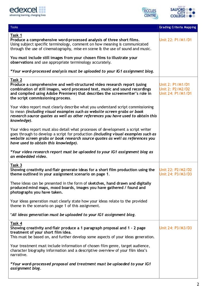 assignment brief Unit 7 - assignment brief in the context of either your work experience setting and one of the case studies attached to this assignment brief.