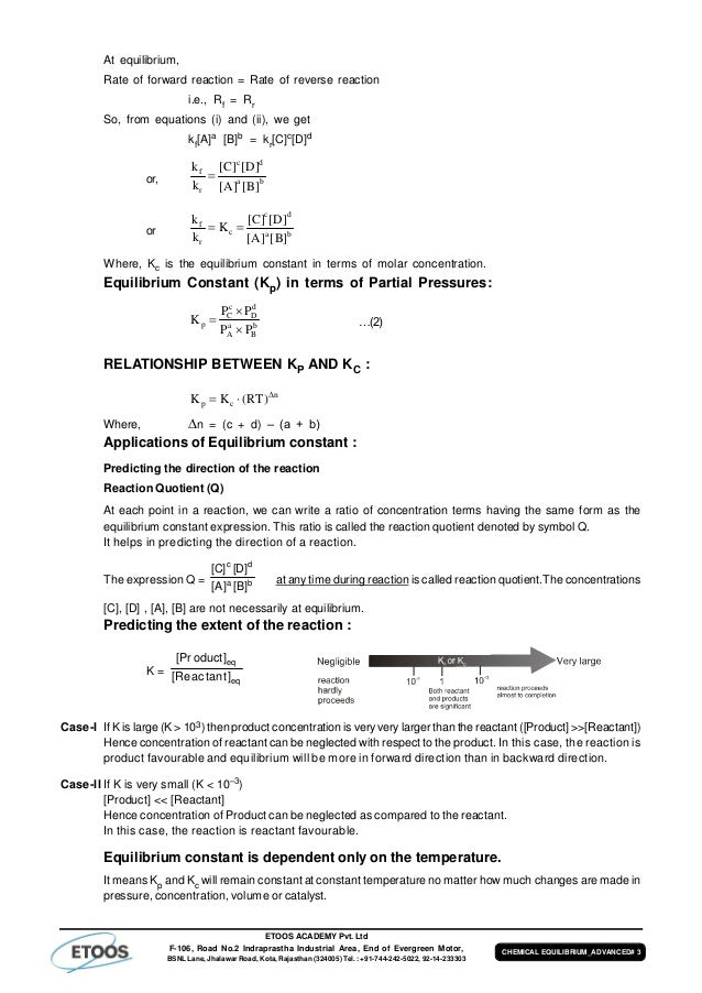 Assignment chemical equilibrium_jh_sir-4168