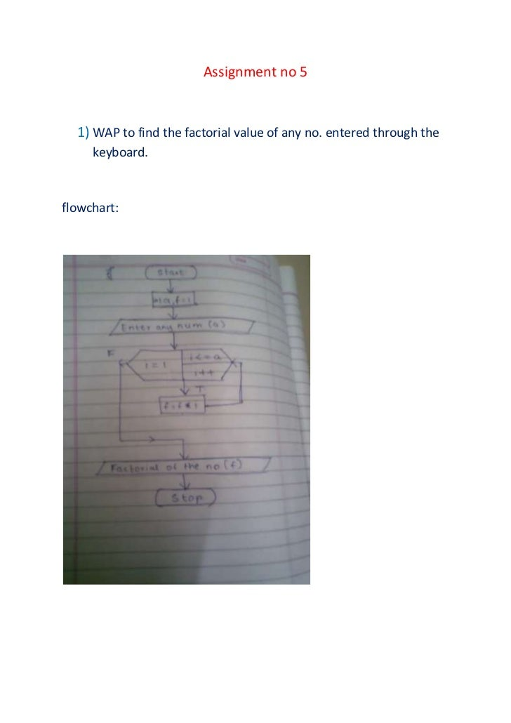 Assignment no 5  1) WAP to find the factorial value of any no. entered through the     keyboard.flowchart: