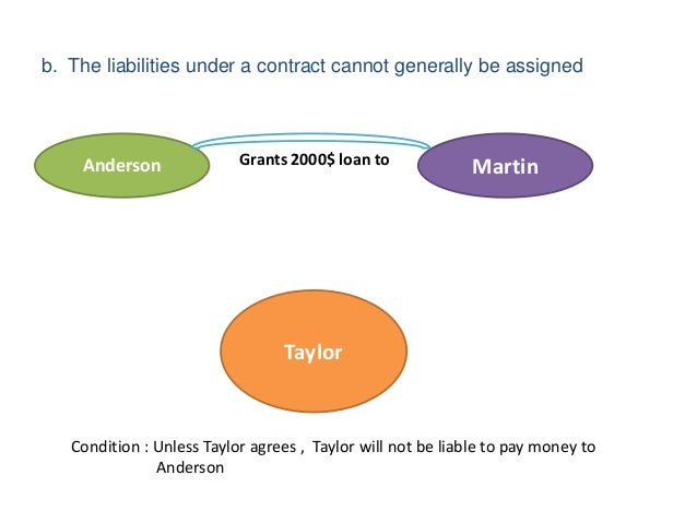 Ignment Of Contract   Assignment Of Contract Performance