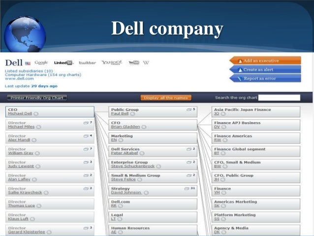 The dell company management and organizational
