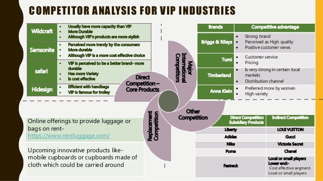swot analysis of samsonite The europe handbags industry 2016 market research report is a professional and in-depth study on the current state of the handbags industry  table samsonite.