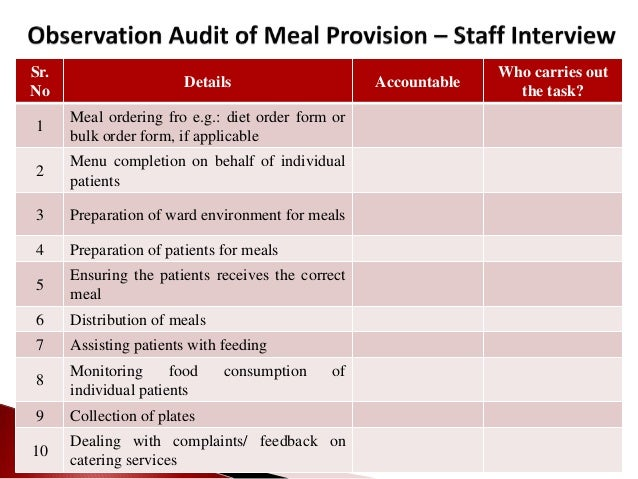 Quality Indicators Of Catering Services In A Hospital
