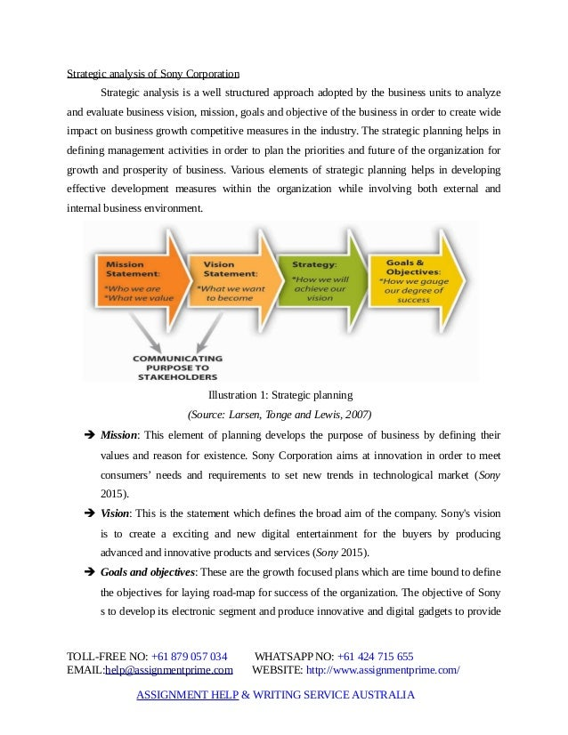 strategic management assignment 2014 page 2 ops 3605b strategic management science strategic management science assignment  2014 page 3 strategic management science .