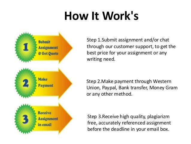 assignment solutions online my homework help online 4