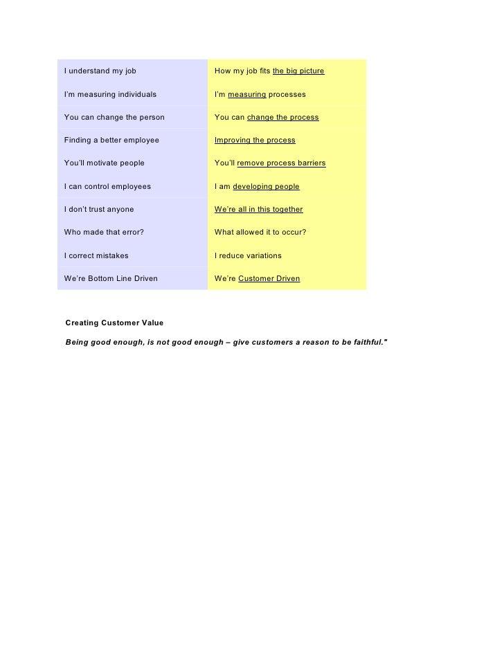 Research homework help