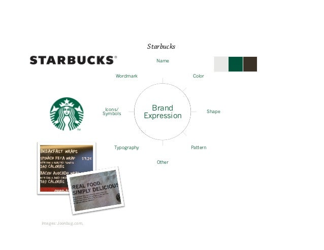 starbucks store image analysis Commentary and archival information about the starbucks corporation from  hours to improve its image after the arrests of two black men at a store in.
