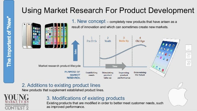 """The Important of """"New""""  Using Market Research For Product Development 1. New concept – completely new products that have a..."""