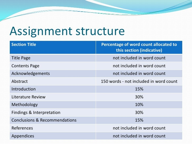 college essay writing assignment Learn tips for college essays and witness the difference in your writing these tips on college essays make you aware of the necessary fundamentals of essay writing.