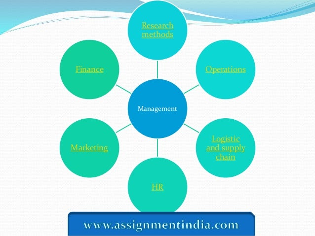 Assignments writing services