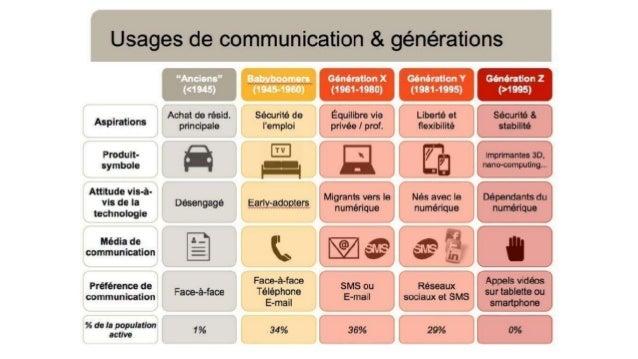 1989 Informatique Pour Tous 2012 Plan France Numérique 2015 Grand Plan Numérique