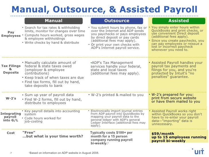 how to deduct sick leave on adp payline