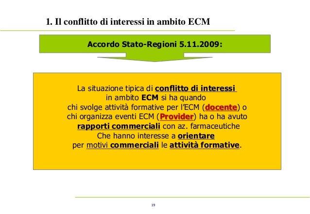 19 1. Il conflitto di interessi in ambito ECM La situazione tipica di conflitto di interessi in ambito ECM si ha quando ch...