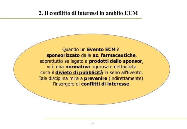 25 2. Il conflitto di interessi in ambito ECM Quando un Evento ECM è sponsorizzato dalle az. farmaceutiche, soprattutto se...