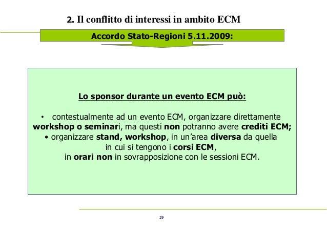 29 2. Il conflitto di interessi in ambito ECM Accordo Stato-Regioni 5.11.2009: Lo sponsor durante un evento ECM può: • con...