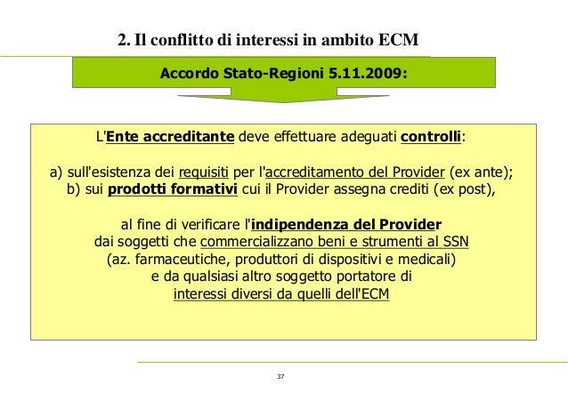 37 2. Il conflitto di interessi in ambito ECM Accordo Stato-Regioni 5.11.2009: L'Ente accreditante deve effettuare adeguat...