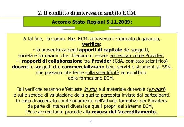 38 2. Il conflitto di interessi in ambito ECM Accordo Stato-Regioni 5.11.2009: A tal fine, la Comm. Naz. ECM, attraverso i...