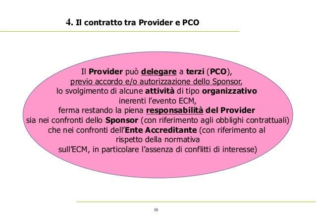55 4. Il contratto tra Provider e PCO Il Provider può delegare a terzi (PCO), previo accordo e/o autorizzazione dello Spon...