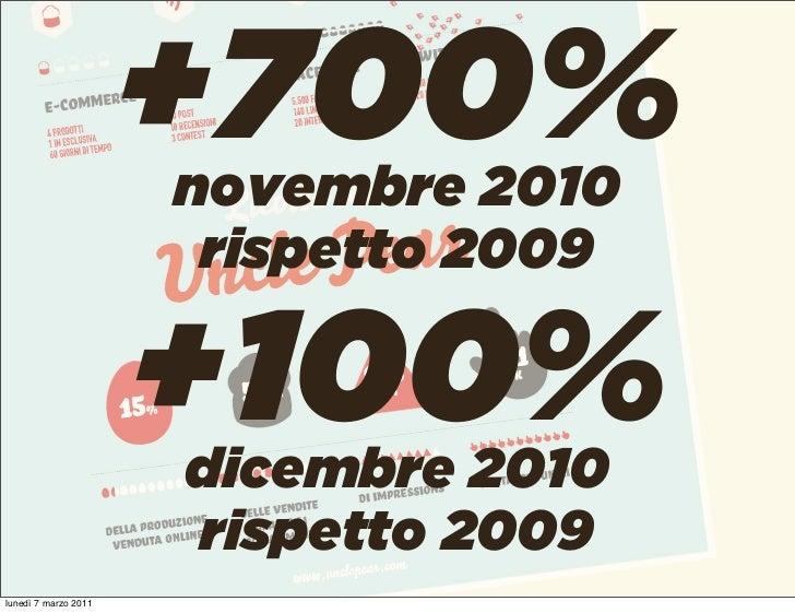 +700%                      novembre 2010                       rispetto 2009                      +100%                   ...