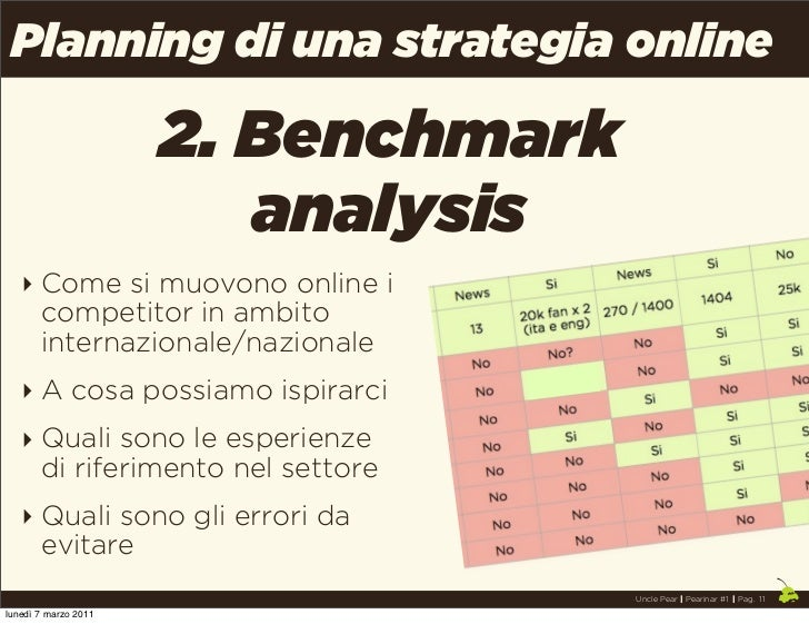 Planning di una strategia online                      2. Benchmark                         analysis   ‣ Come si muovono on...