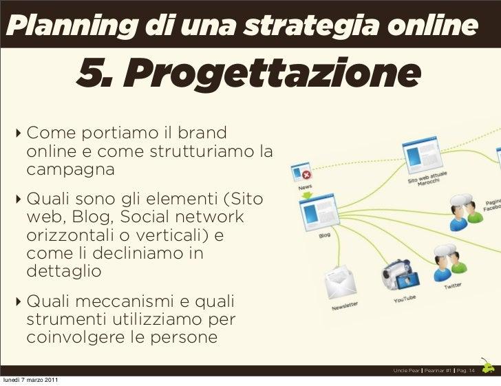 Planning di una strategia online                      5. Progettazione   ‣ Come portiamo il brand     online e come strutt...