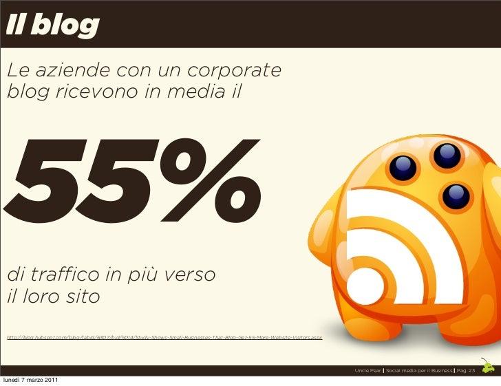 Il blog Le aziende con un corporate blog ricevono in media il 55% di traffico in più verso il loro sito http://blog.hubspo...