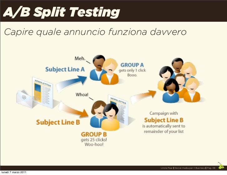 A/B Split Testing Capire quale annuncio funziona davvero                                 Uncle Pear | Social media per il ...