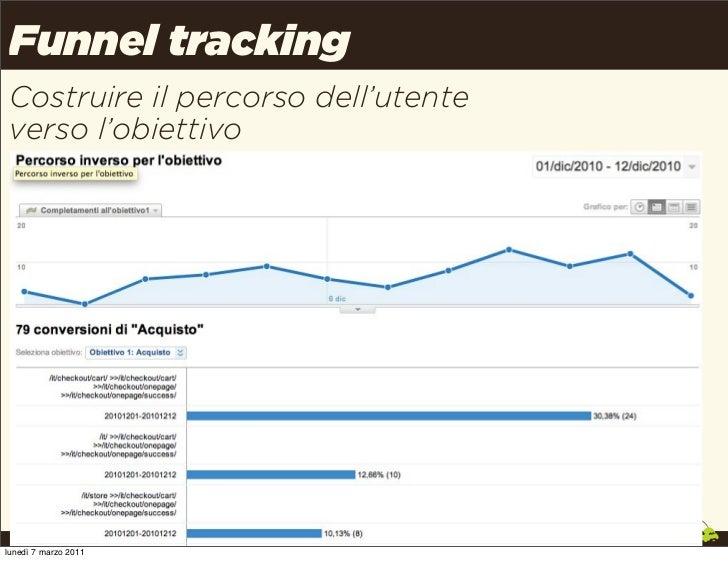 Funnel tracking Costruire il percorso dell'utente verso l'obiettivo                                     Uncle Pear | Socia...