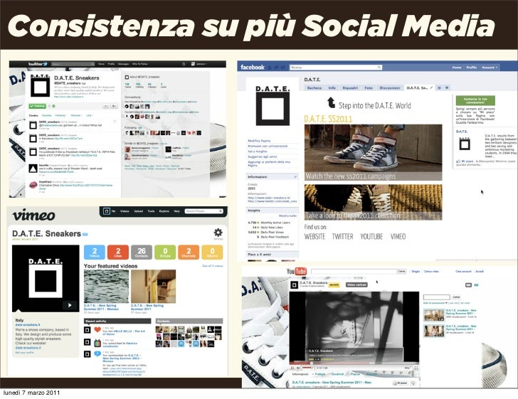Consistenza su più Social Media                         Uncle Pear | Date Digital PR | Pag. 51lunedì 7 marzo 2011