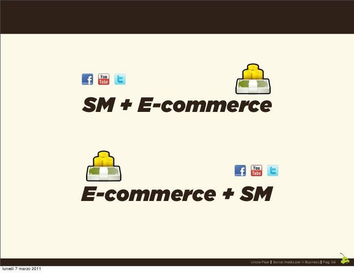 SM + E-commerce                      E-commerce + SM                                   Uncle Pear | Social media per il Bu...