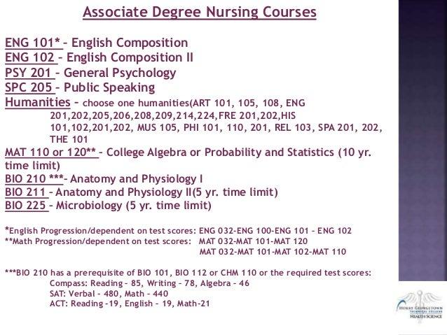 Associate Degree Nursing STEPS Session