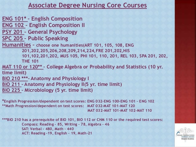 Associate Degree Nursing Steps Session