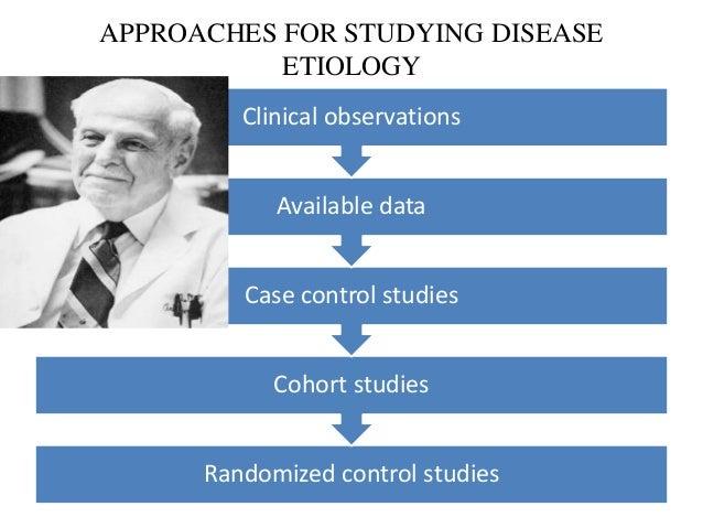 APPROACHES FOR STUDYING DISEASE ETIOLOGY Randomized control studies Cohort studies Case control studies Available data Cli...