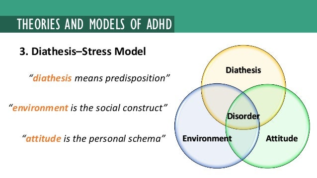Association Between Adult ADHD Symptoms and Family Distress