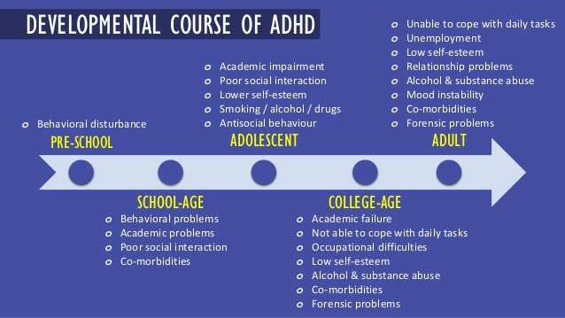 adult adhd drugs