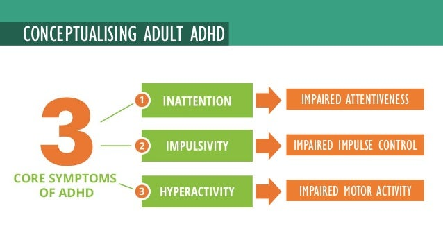 Adult Adhd Symptons