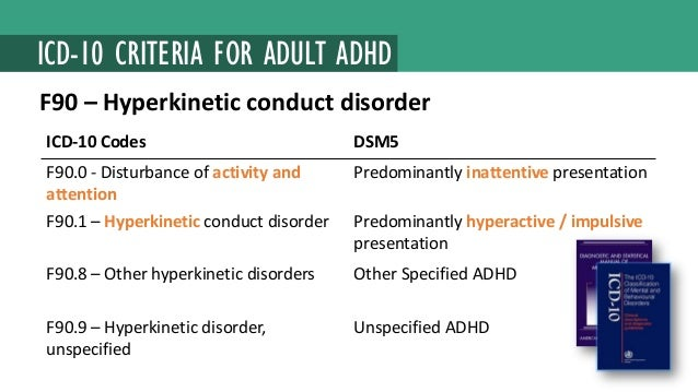 Diagnosis Of Attention Deficit Hyperactivity Disorder And Use